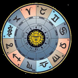 Horoscope hebdomadaire rencontres